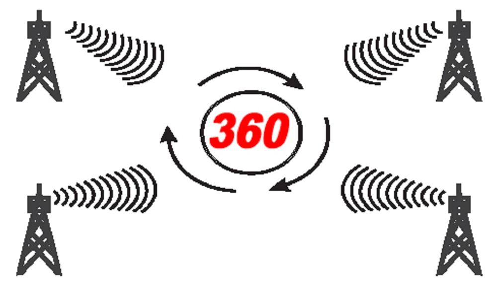 omni directional digital hd tv antenna hdtv uhf dtv indoor outdo  electorica