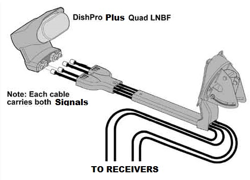 wiring diagram for multiple amplifiers with Quad Bell Express Dish  Work Plus Twin Dishp P 33 on Using A Microphone With An Arduino in addition Quad Bell Express Dish  work Plus Twin Dishp P 33 together with Circuit Diagram Of Small Signal  lifier in addition Impedance Speaker Cabi  Wiring likewise
